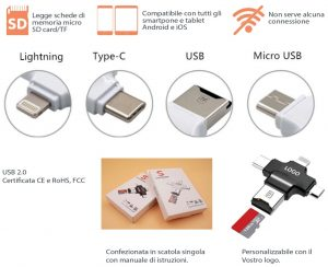 Card Reader 4 in 1 - Lettore di schede micro SD/TF